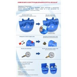 """BigBlue 20 """"Aquafilter FH20B1-B-WB магістральний фільтр-комплект - Фото№5"""