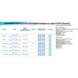 Картридж Aquafilter FCCFE для удаления железа и марганца - Фото№3