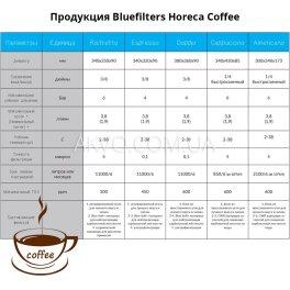 Bluefilters Horeca EspressoМембранный фильтр для воды - Фото№5