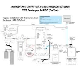 BWT Bestaqua 14ROC Фильтр обратного осмоса - Фото№3