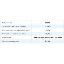 Ecosoft CSV-1812-75 GPD Мембрана к обратному осмосу 75 гал - Фото№9