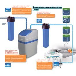 Ecosoft FK1035CABCEMIXC компактный фильтр обезжелезивания и умягчения воды - Фото№9