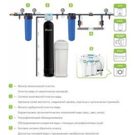 ECOSOFT FK1054CIMIXP фильтр обезжелезивания и умягчения воды - Фото№4