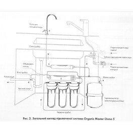 Organic Master Osmo 5 схема подключения
