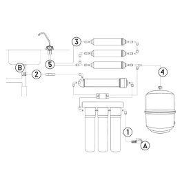 Фильтр обратного осмоса Platinum Wasser NEO7 PLAT-F-NEO7 c минерализатором и структуризатором воды - Фото№4